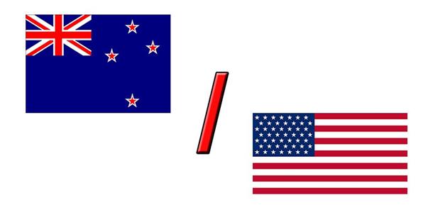 валютная пара NZD/USD