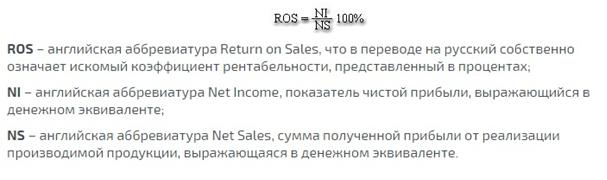 Рентабельность продаж