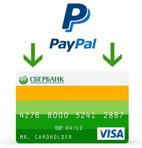 варианты вывода с Paypal